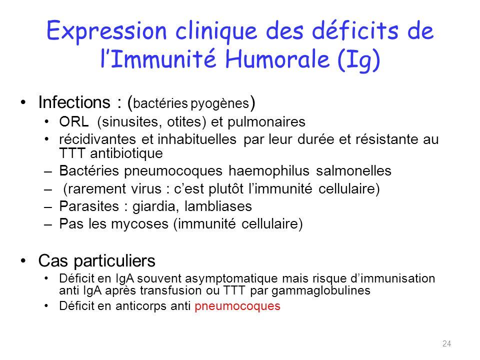 Expression clinique des déficits de l'Immunité Humorale (Ig)