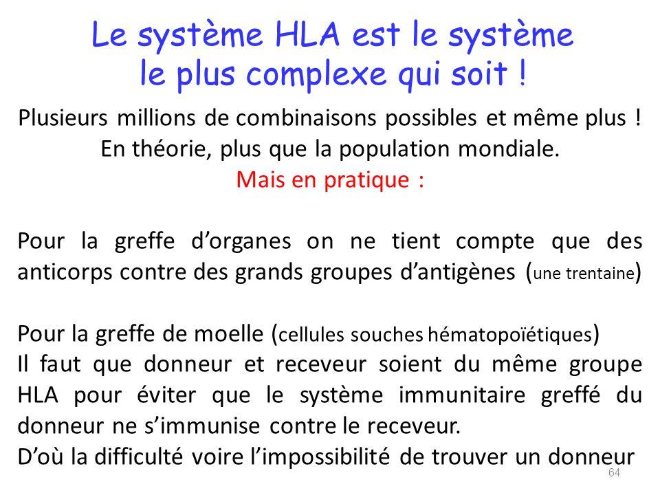 Le système HLA est le système le plus complexe qui soit !