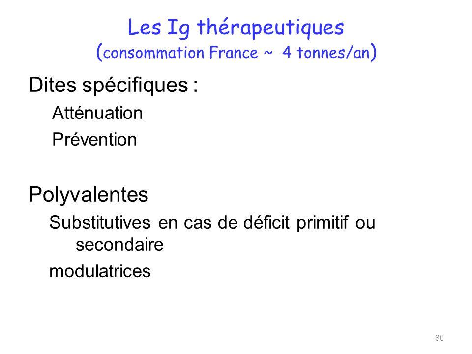 Les Ig thérapeutiques (consommation France ~ 4 tonnes/an)