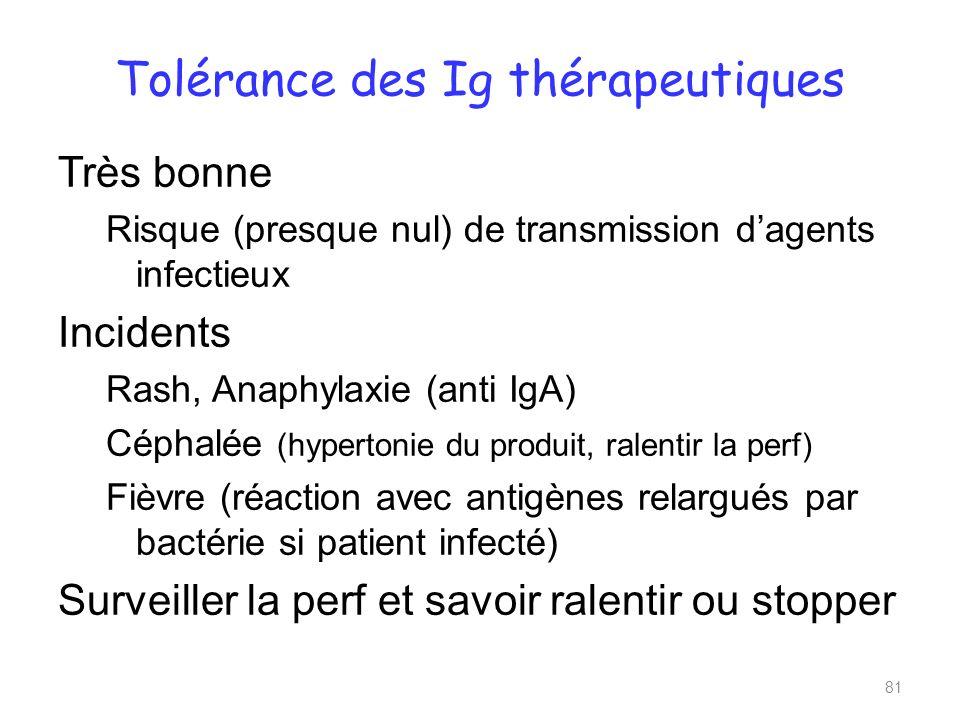 Tolérance des Ig thérapeutiques