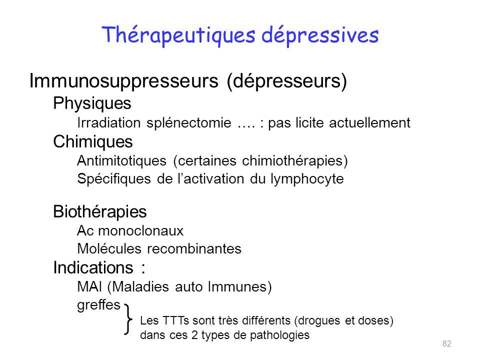 Thérapeutiques dépressives