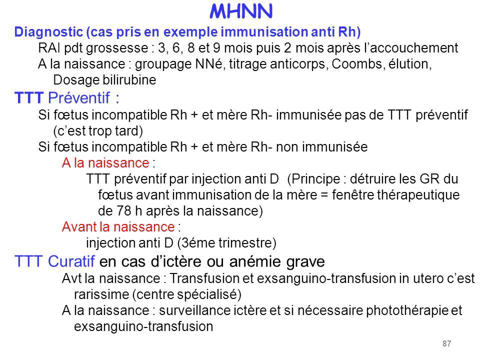 MHNN TTT Préventif : TTT Curatif en cas d'ictère ou anémie grave