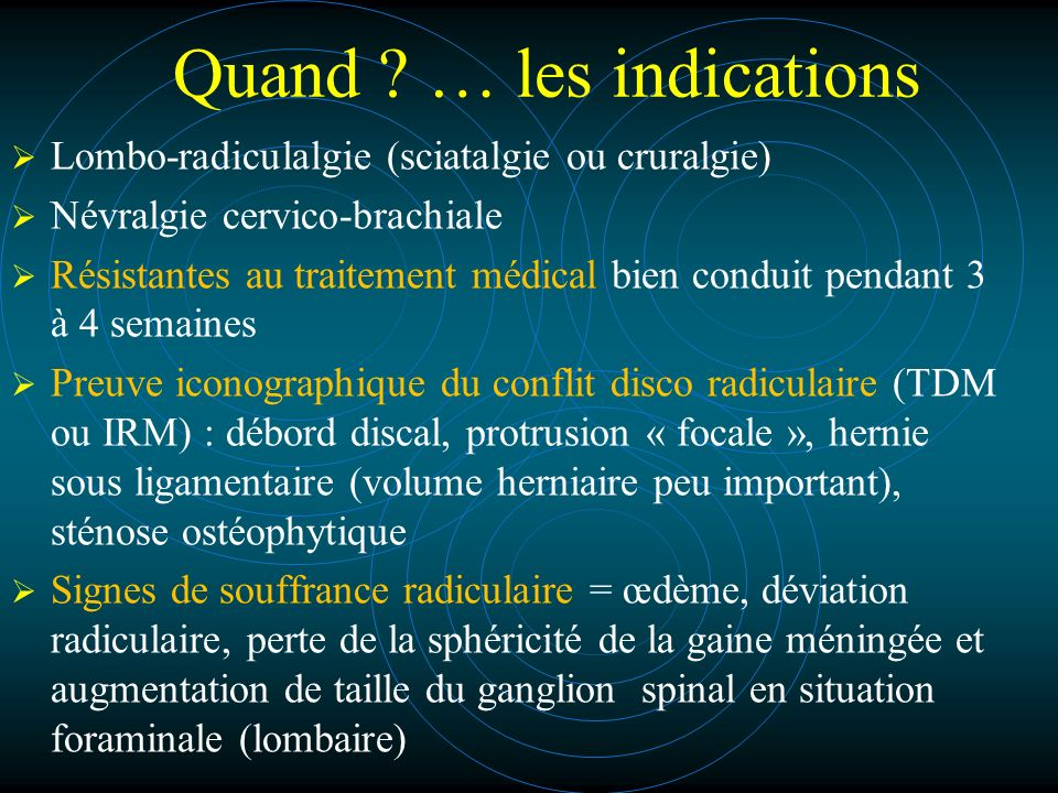 Quand … les indications