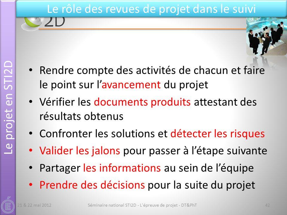 Le rôle des revues de projet dans le suivi