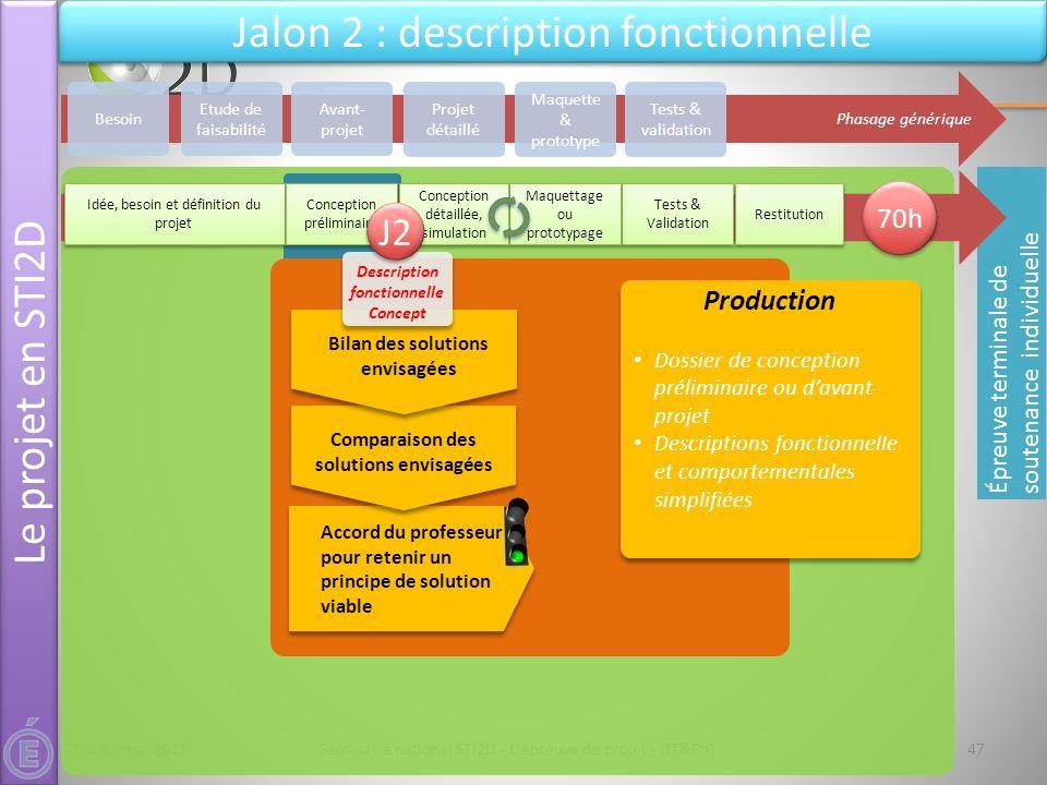 Jalon 2 : description fonctionnelle