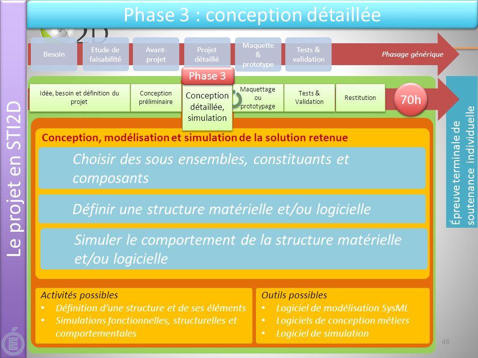 Phase 3 : conception détaillée