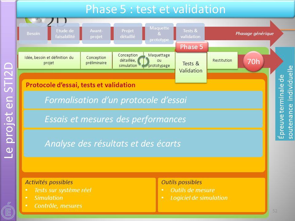 Phase 5 : test et validation