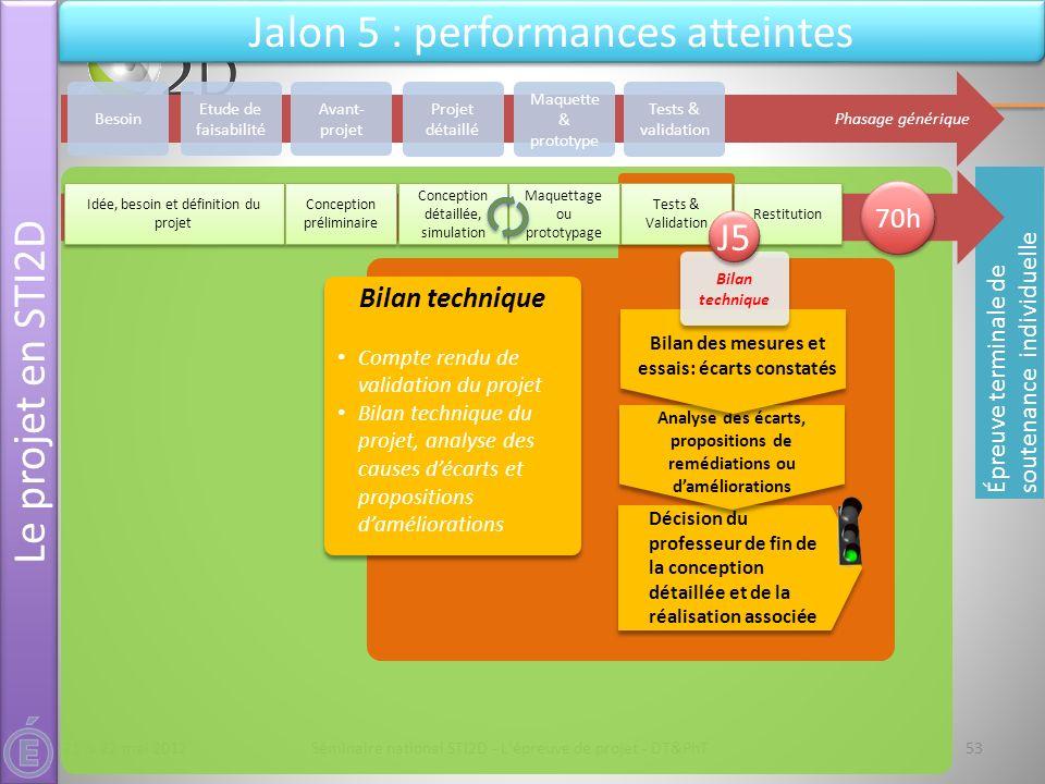Jalon 5 : performances atteintes