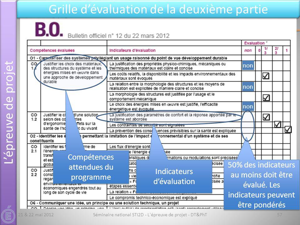 Les modalit s de certification ett et ets pour la session - Grille d evaluation des competences infirmieres ...