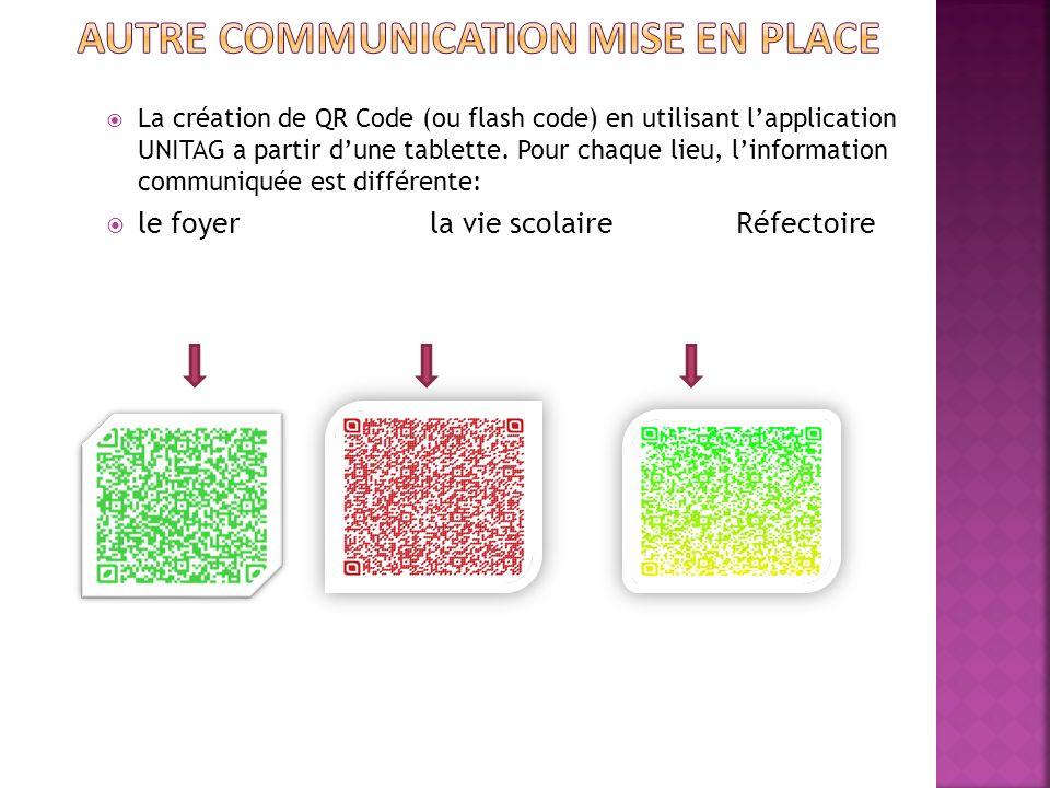 Autre Communication mise en place