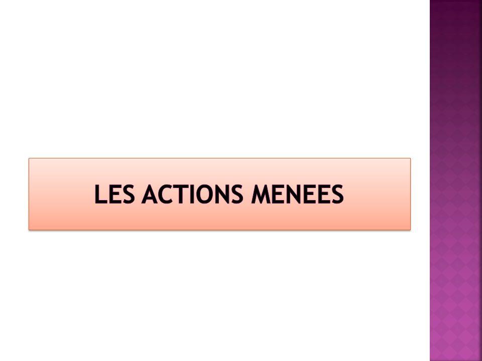 Les actions menees