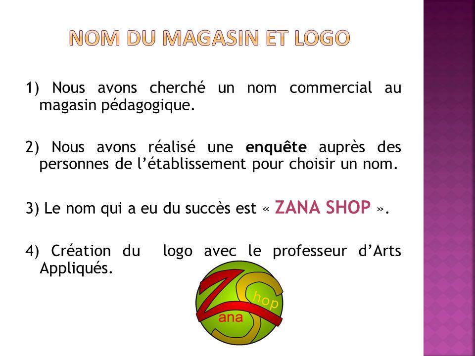 Nom du magasin et logo 1) Nous avons cherché un nom commercial au magasin pédagogique.