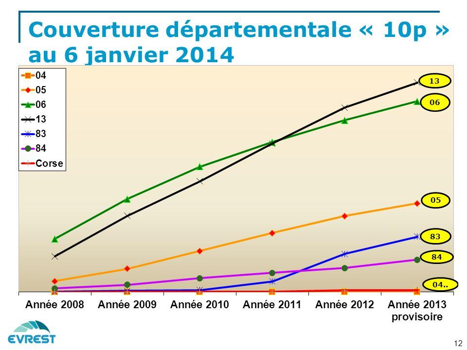 Couverture départementale « 10p » au 6 janvier 2014