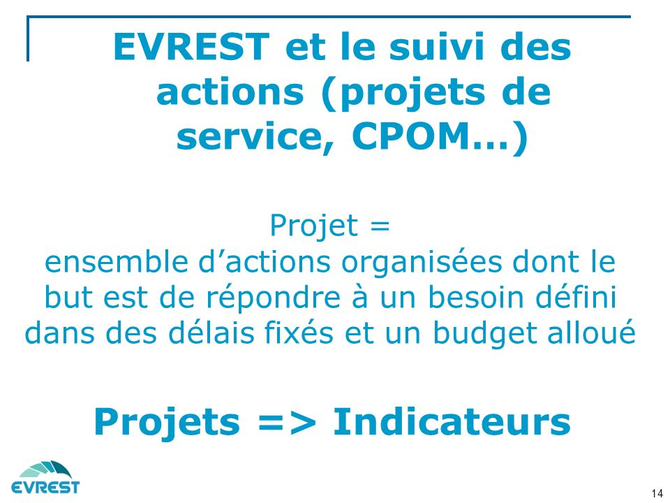 Projets => Indicateurs