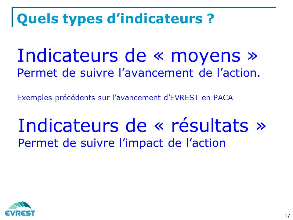 Quels types d'indicateurs