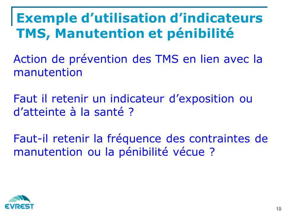 Exemple d'utilisation d'indicateurs TMS, Manutention et pénibilité