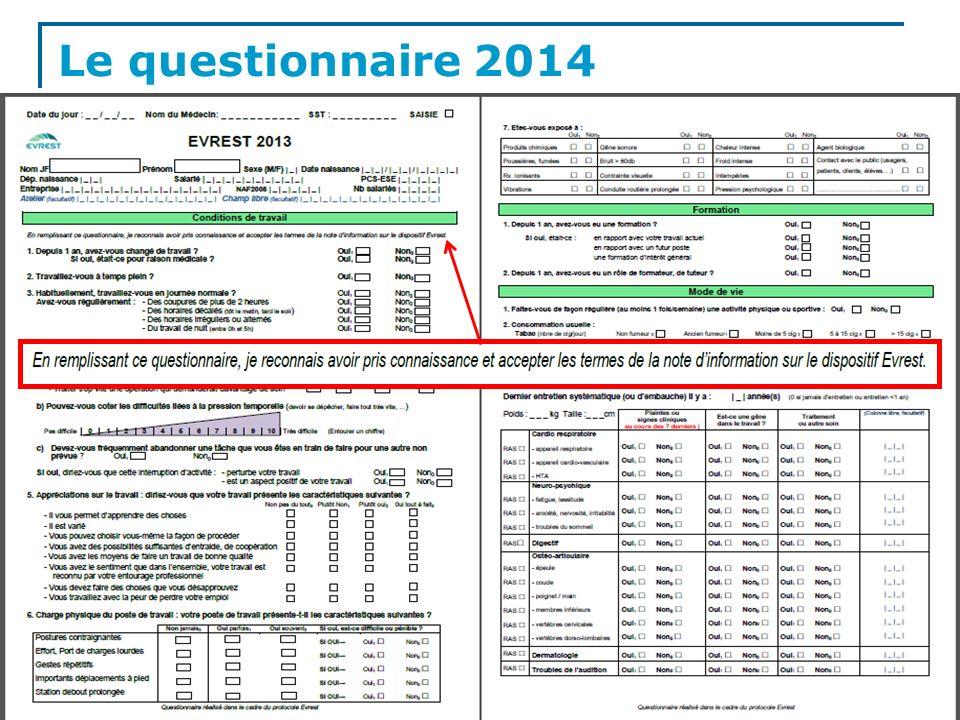 Le questionnaire 2014 Peu d'évolution
