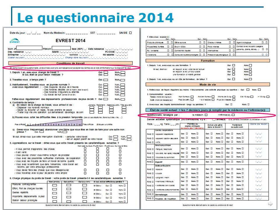Le questionnaire 2014