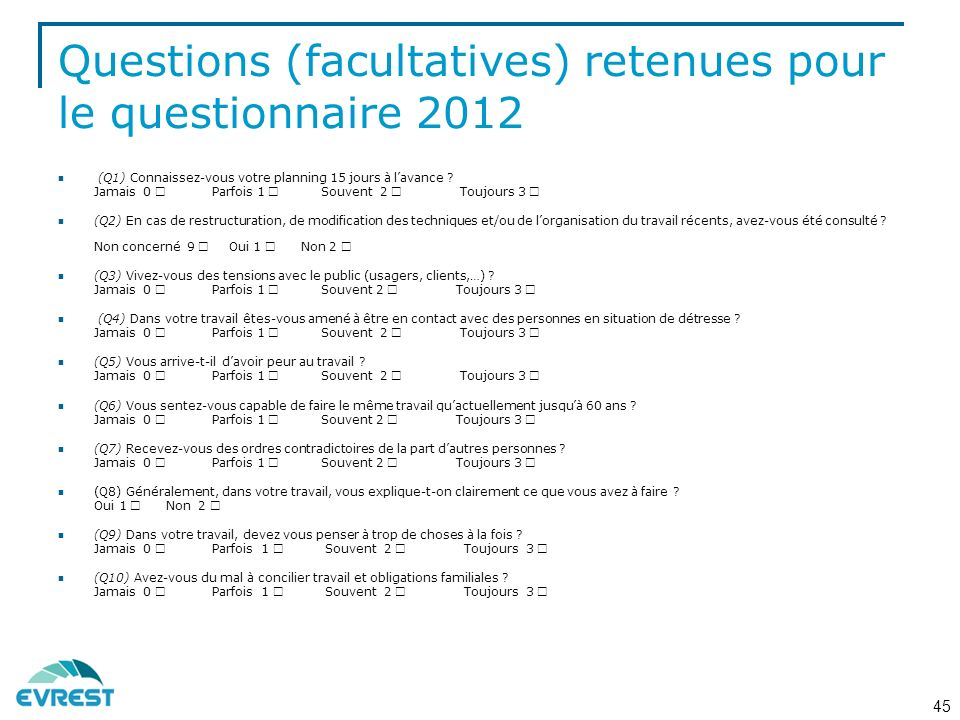 Questions (facultatives) retenues pour le questionnaire 2012
