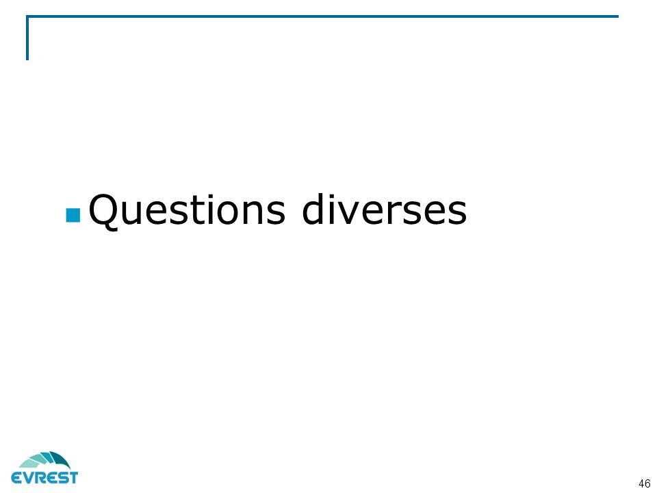 Questions diverses Echanges et débats permettant d'éclairer sur les façons de faire mise en œuvre ici ou là.