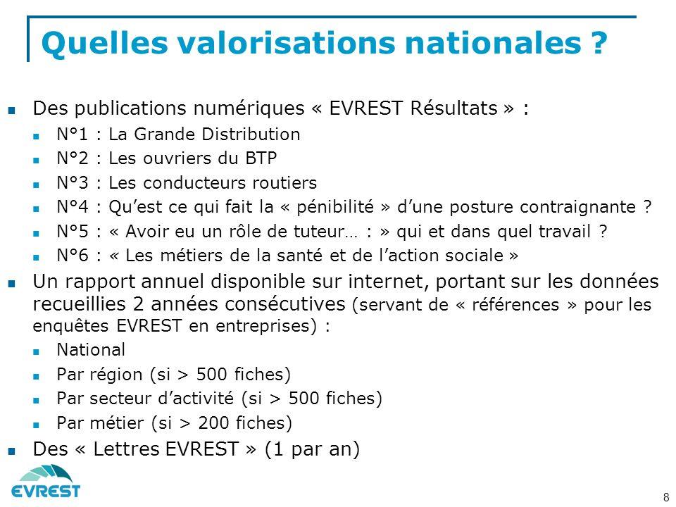 Quelles valorisations nationales