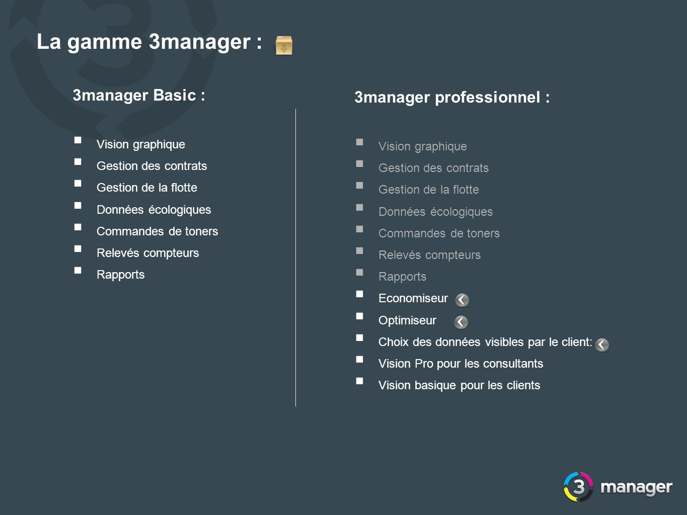 La gamme 3manager : 3manager Basic : 3manager professionnel :