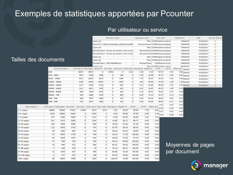 Exemples de statistiques apportées par Pcounter