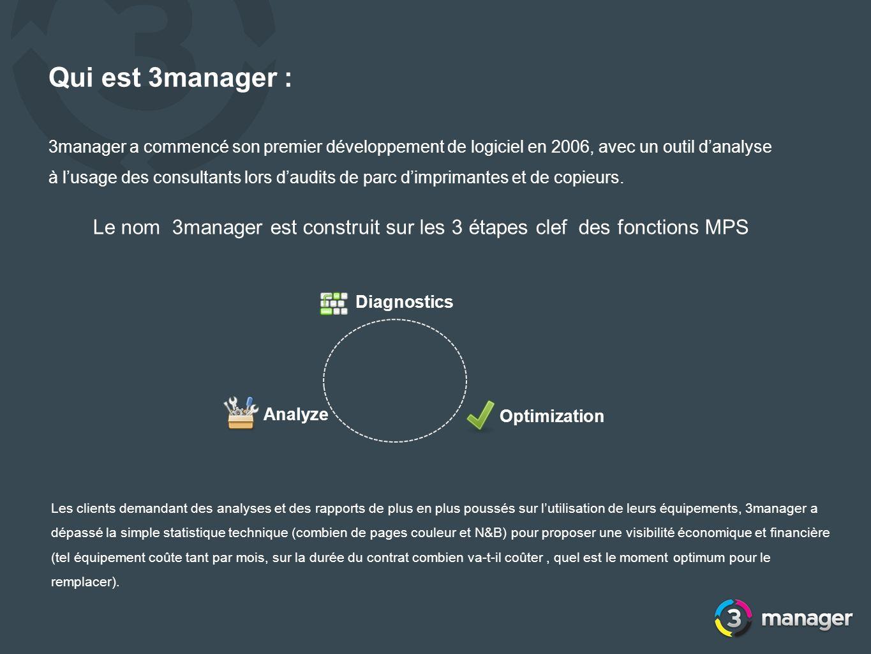 Le nom 3manager est construit sur les 3 étapes clef des fonctions MPS
