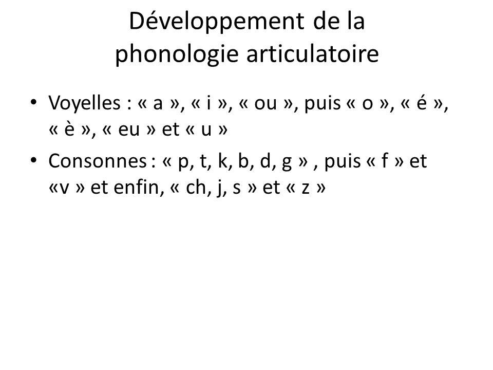 Développement de la phonologie articulatoire