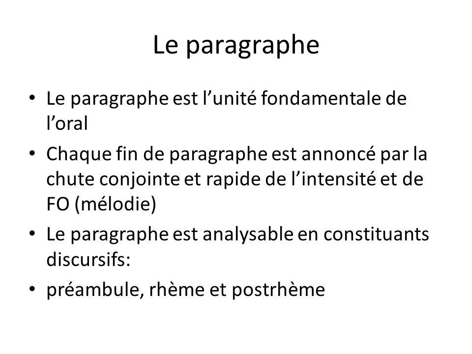 Le paragraphe Le paragraphe est l'unité fondamentale de l'oral