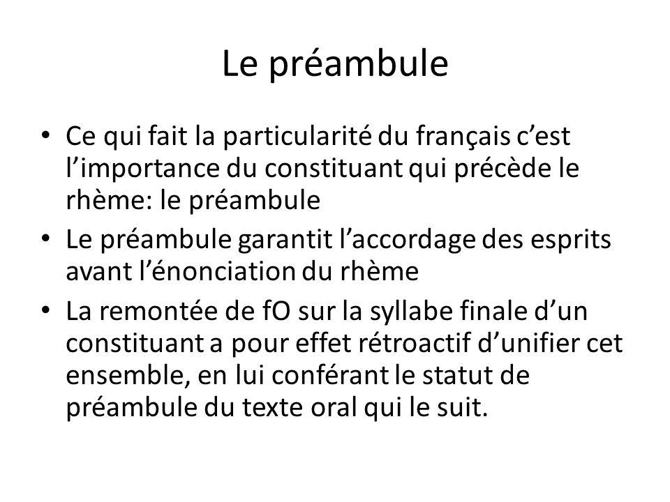 Le préambule Ce qui fait la particularité du français c'est l'importance du constituant qui précède le rhème: le préambule.