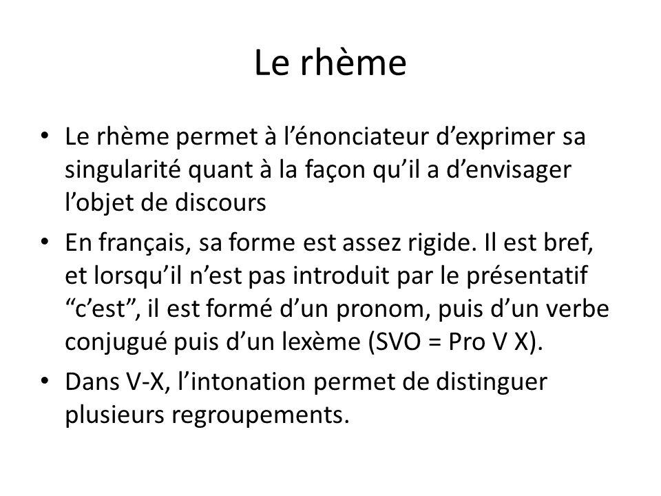 Le rhème Le rhème permet à l'énonciateur d'exprimer sa singularité quant à la façon qu'il a d'envisager l'objet de discours.