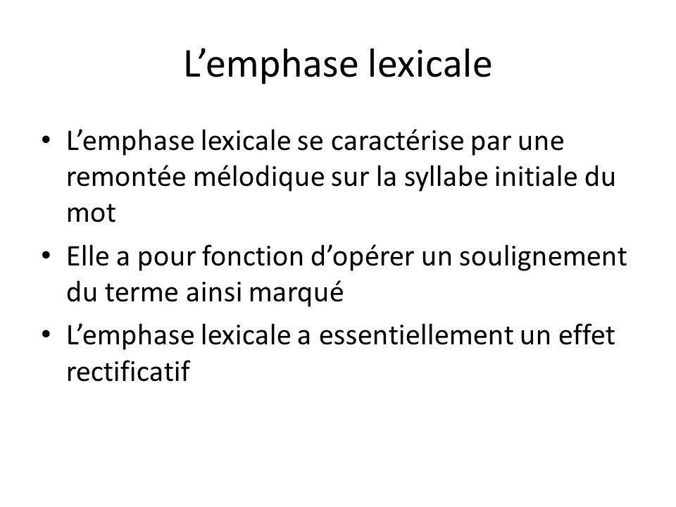 L'emphase lexicale L'emphase lexicale se caractérise par une remontée mélodique sur la syllabe initiale du mot.