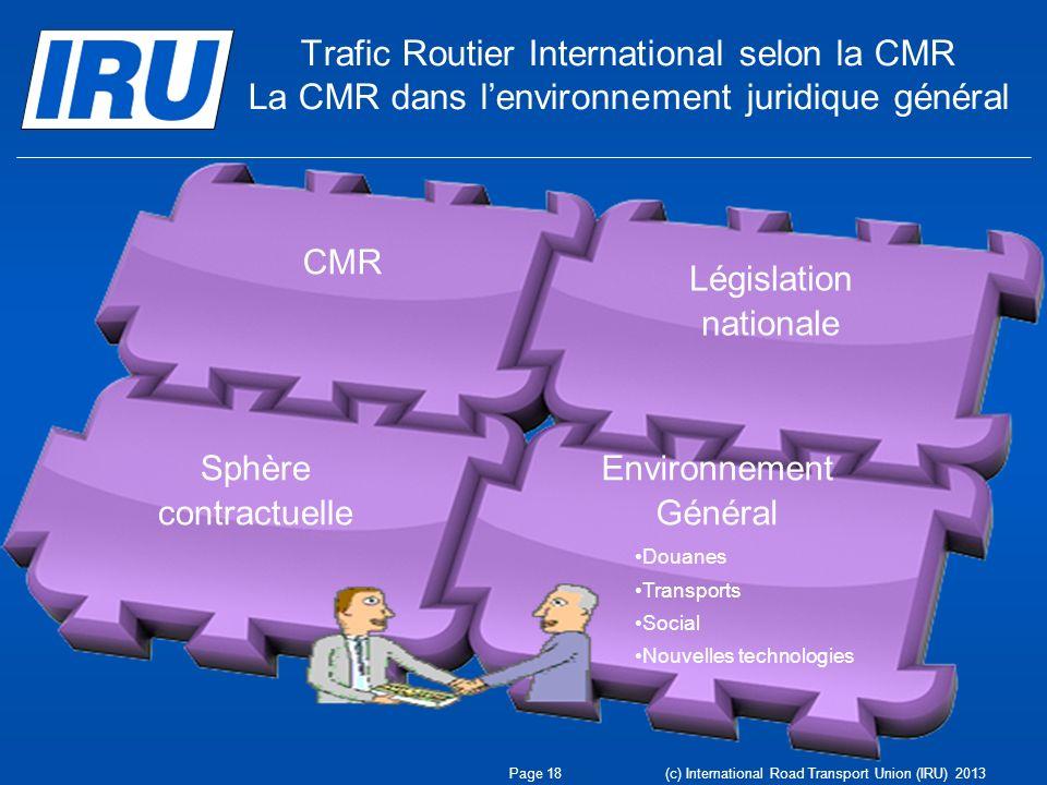Trafic Routier International selon la CMR La CMR dans l'environnement juridique général