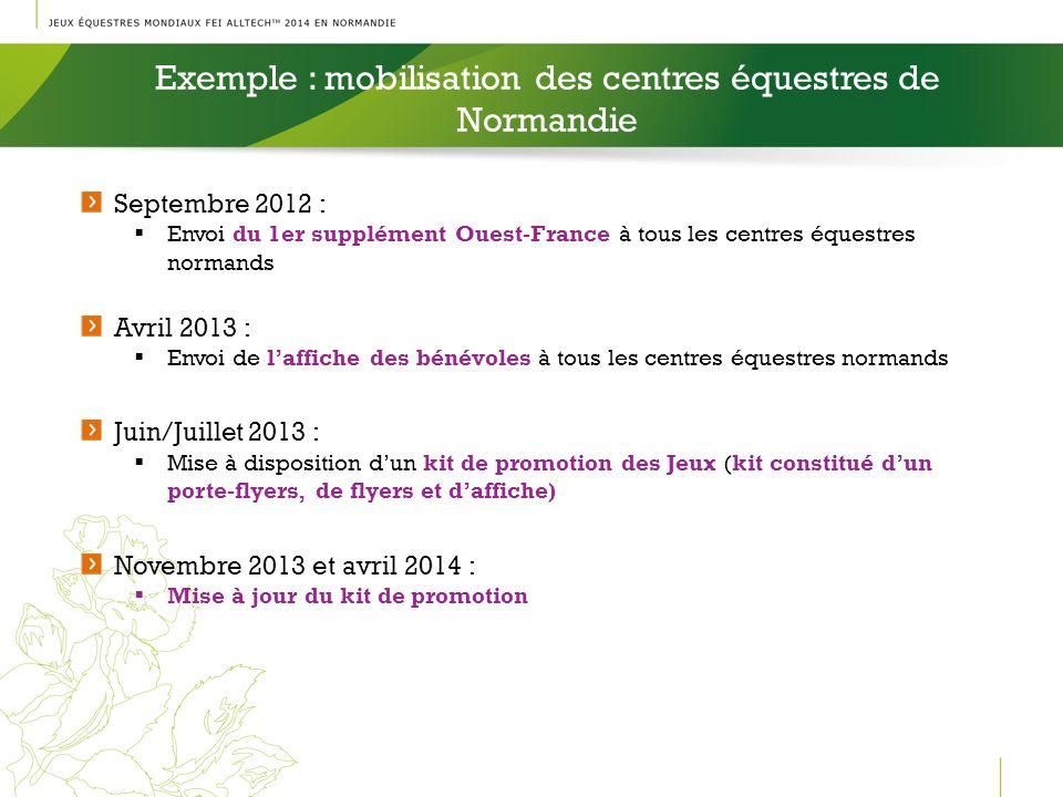 Exemple : mobilisation des centres équestres de Normandie