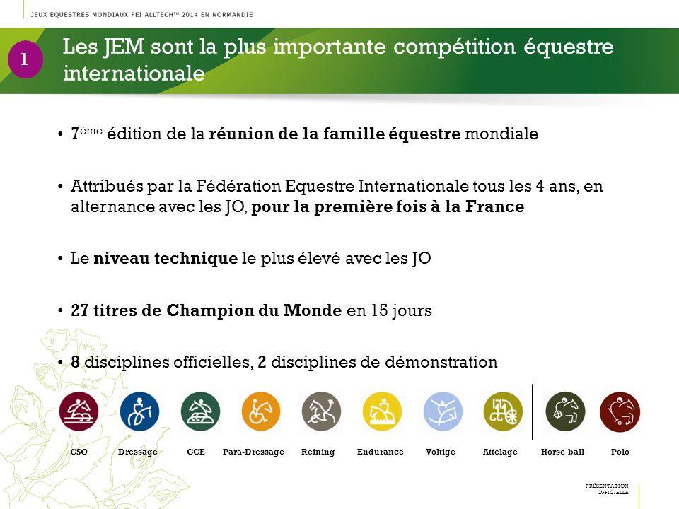 Les JEM sont la plus importante compétition équestre internationale