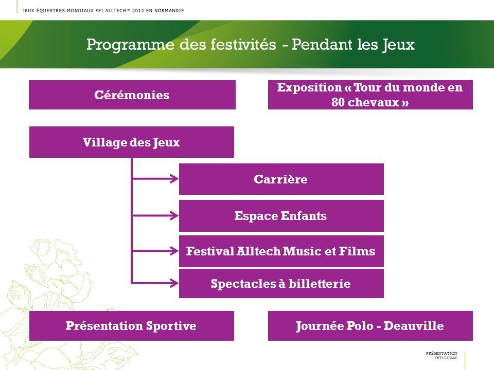 Programme des festivités - Pendant les Jeux