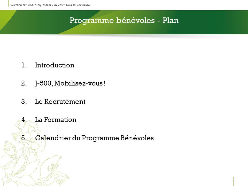 Programme bénévoles - Plan