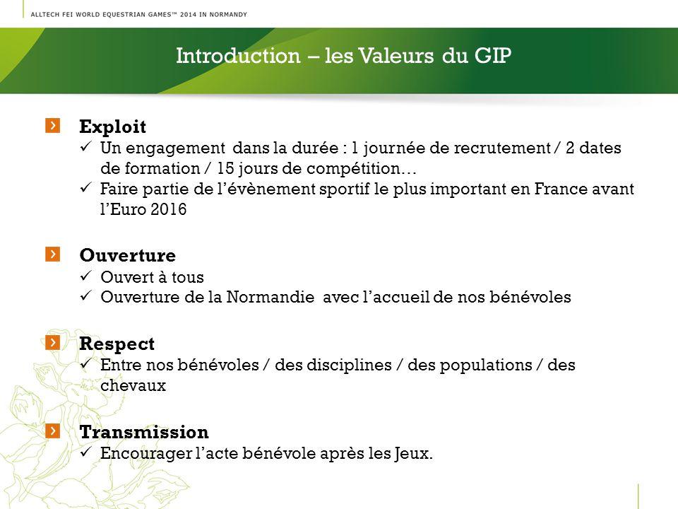 Introduction – les Valeurs du GIP