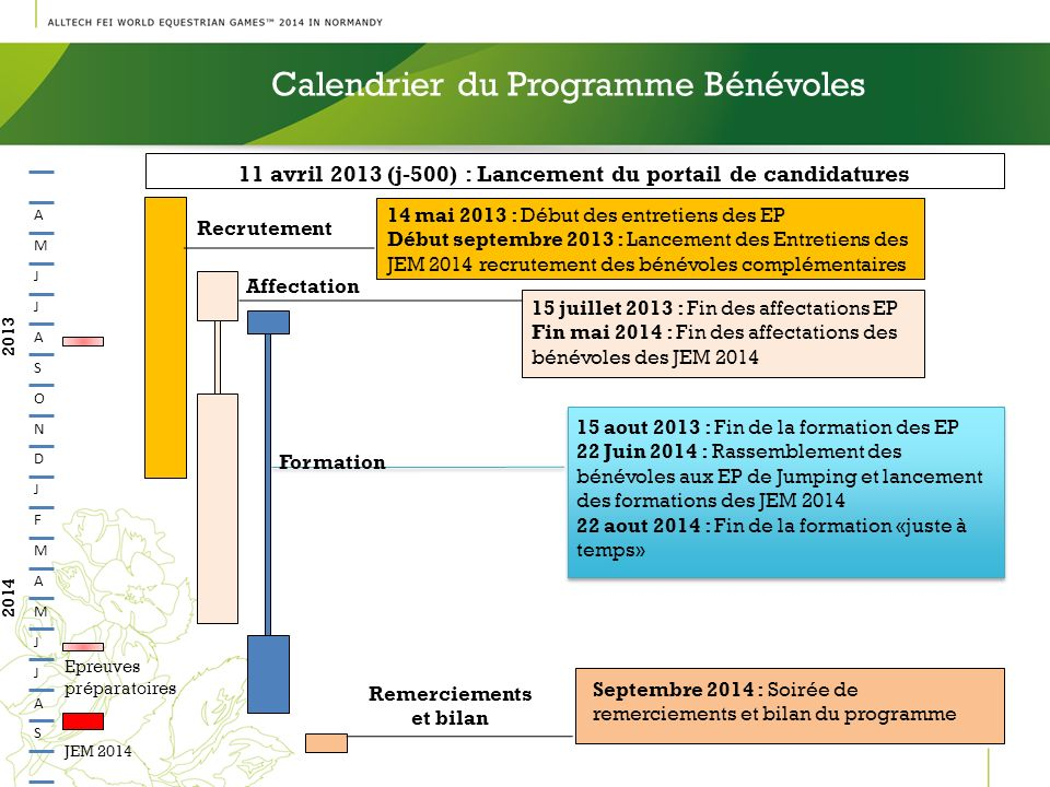 Calendrier du Programme Bénévoles