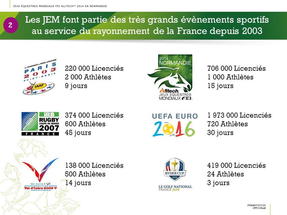 Les JEM font partie des très grands évènements sportifs au service du rayonnement de la France depuis 2003