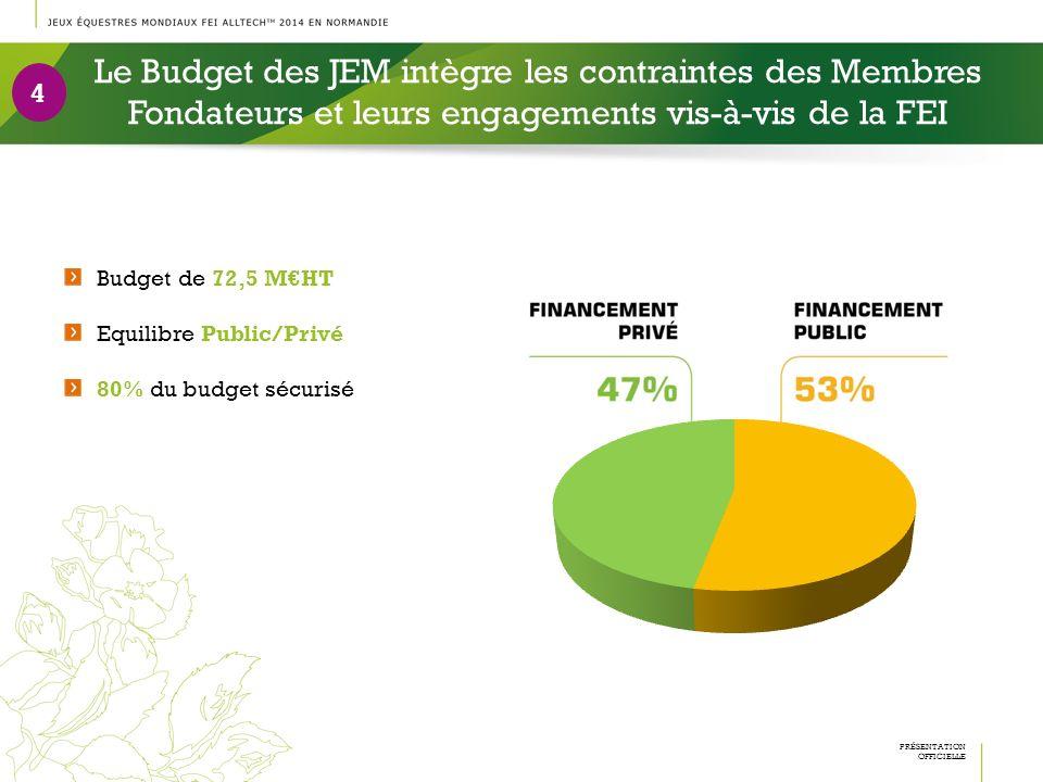 Le Budget des JEM intègre les contraintes des Membres Fondateurs et leurs engagements vis-à-vis de la FEI