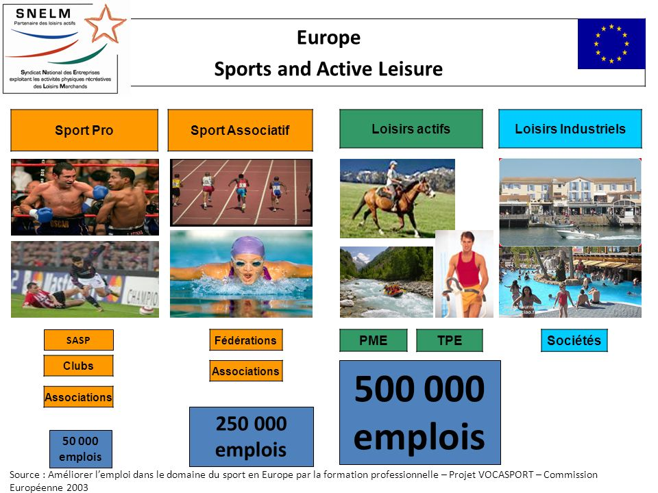Sports and Active Leisure