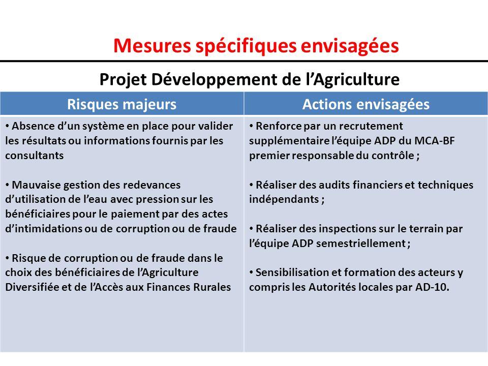 Mesures spécifiques envisagées Projet Développement de l'Agriculture