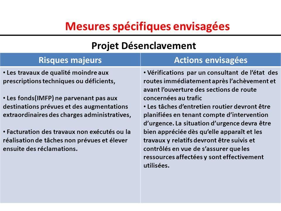 Mesures spécifiques envisagées Projet Désenclavement
