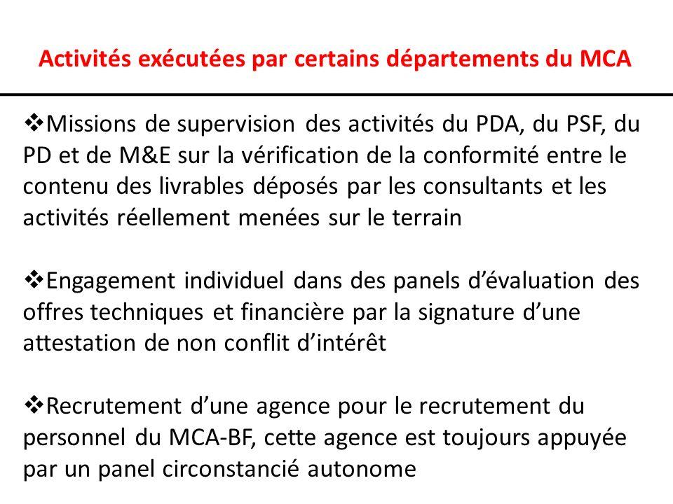 Activités exécutées par certains départements du MCA