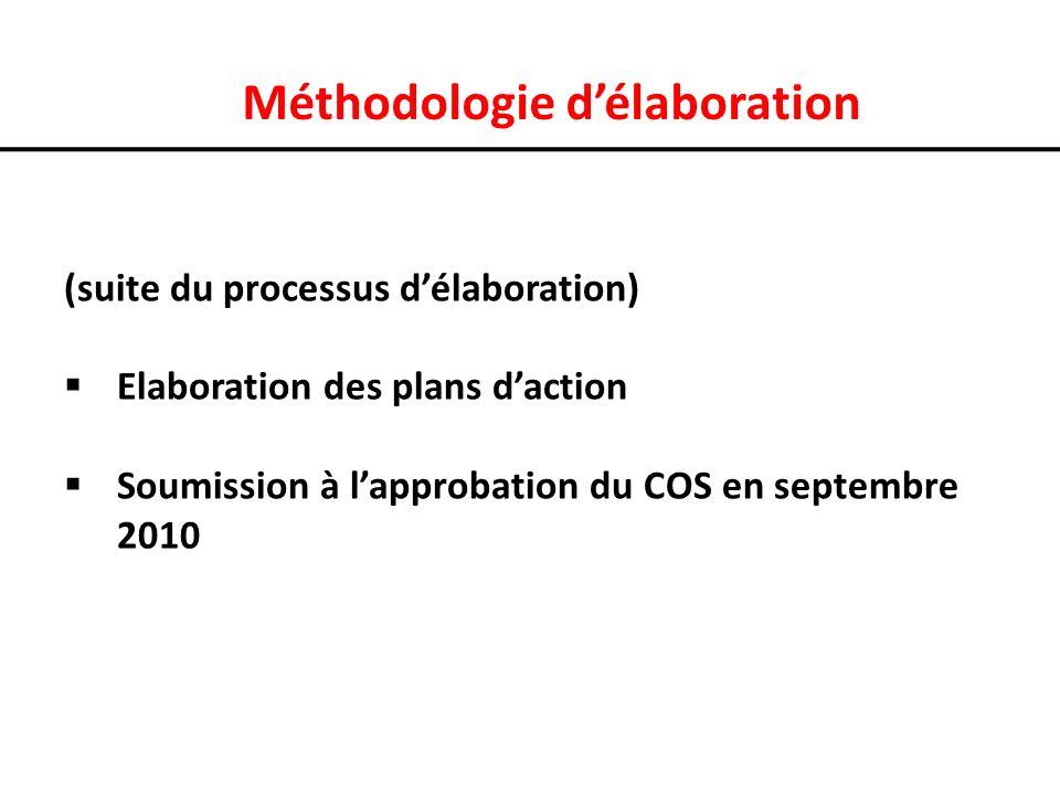 Méthodologie d'élaboration