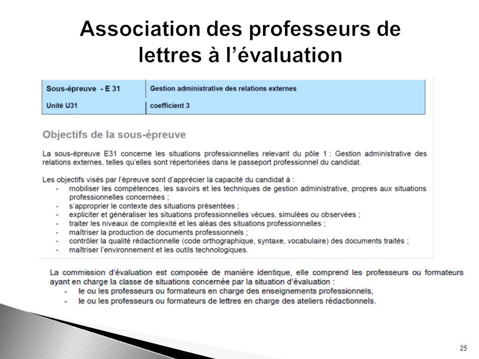 Association des professeurs de lettres à l'évaluation