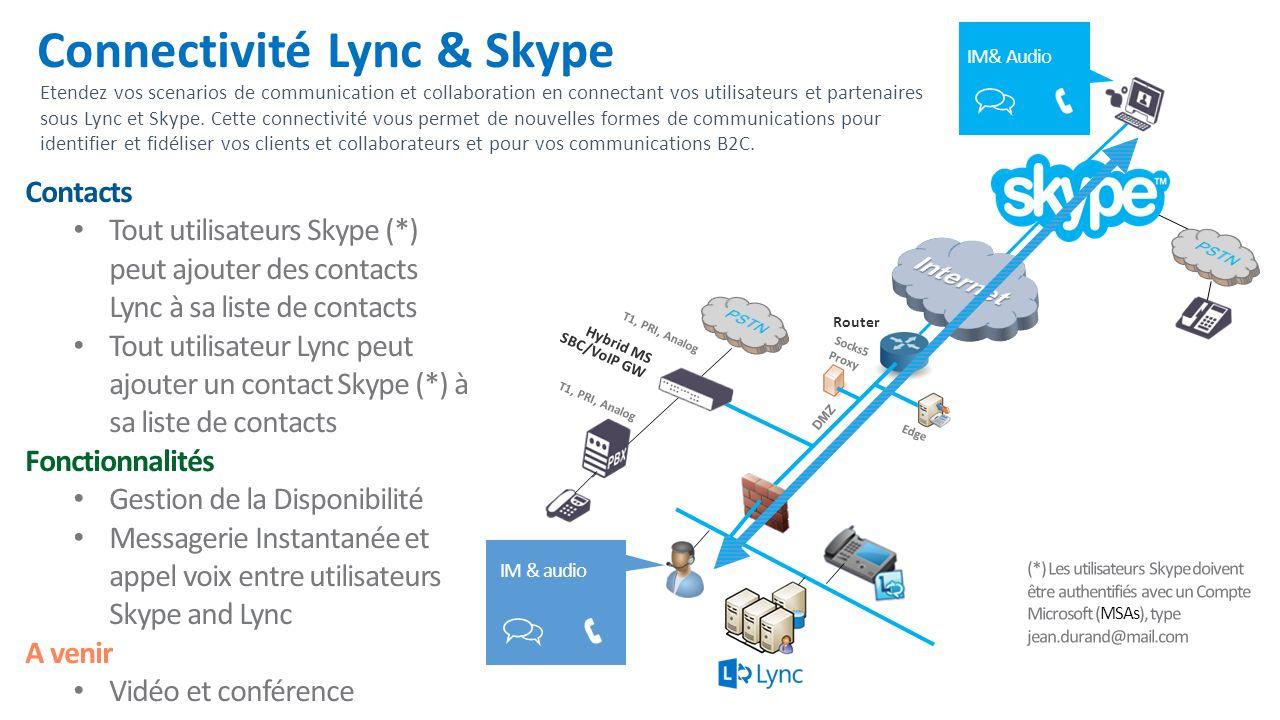 Connectivité Lync & Skype