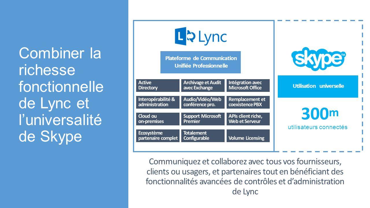 Microsoft Office 3/30/2017. Plateforme de Communication Unifiée Professionnelle. Utilisation universelle.